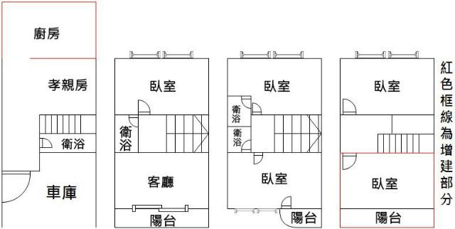 近東區需整理社區型透天,台南市南區大同路二段