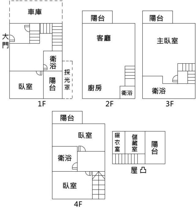 雙城特區朝南透天,台南市安平區民權路四段