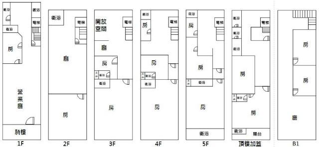 安平高投報電梯透店,台南市安平區國平路
