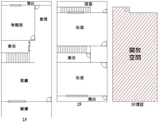 近東區整新採光車墅,台南市南區中華南路一段