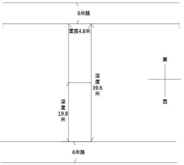 近九份子雙面臨路建地,台南市安南區海佃段